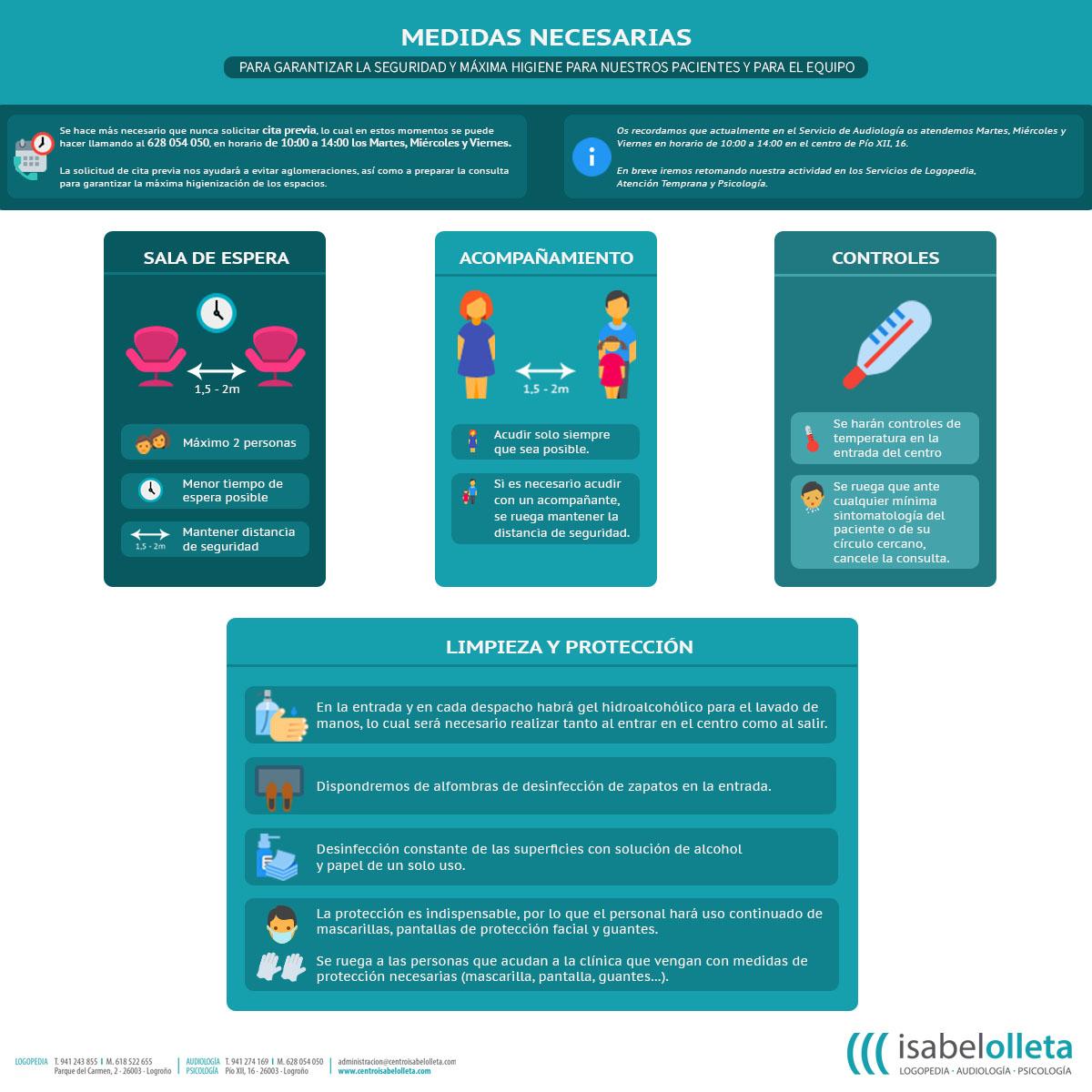 medidas_seguridad_difusion_cuadrada